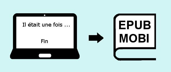 Créer un ebook avec un logiciel libre